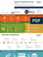 Catalysis-Infographic