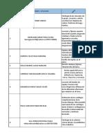 Casos Clinicos Pq II