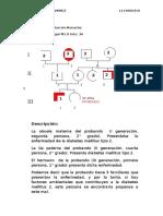 Arbol Genealogico (Alex Quezada Ramirez)