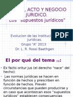 021_hecho, Acto y Negocio Juridico