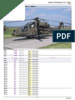 Matricole Militari A.129 Mangusta