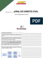 Apostila - Direito Civil (25.08.2014).pdf