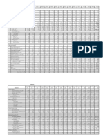 2014-15 Macroeconomic and Social Indicators