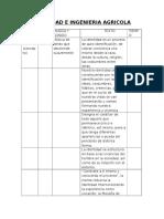 IDENTIDAD E INGENIERIA AGRICOLA.docx