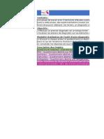 outil dautodiagnostic site