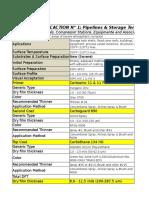 Especificaciones PAM Revisada