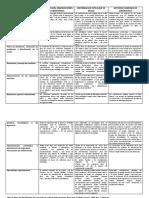 Diagnostico Procesos Organizacionales French y Bell