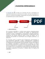NUEVAS FILOSOFIAS EMPRESARIALES.doc