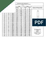 Tablas de Roscas Metricas y Whitworth