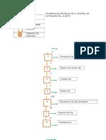 Diagrama de Procesos de La Central de Autobuses Del Cliente