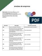 Formatos e Extensoes de Arquivos