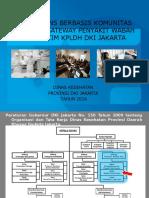 Survei Komunitas & Sms Gateway