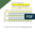 Analisis Simpang 1 Siang 2020