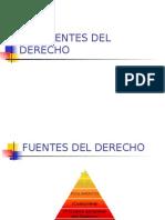 6) Las Fuentes Del Derecho