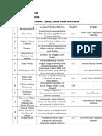Data Jurnal Review Teknik Otomotif.docx