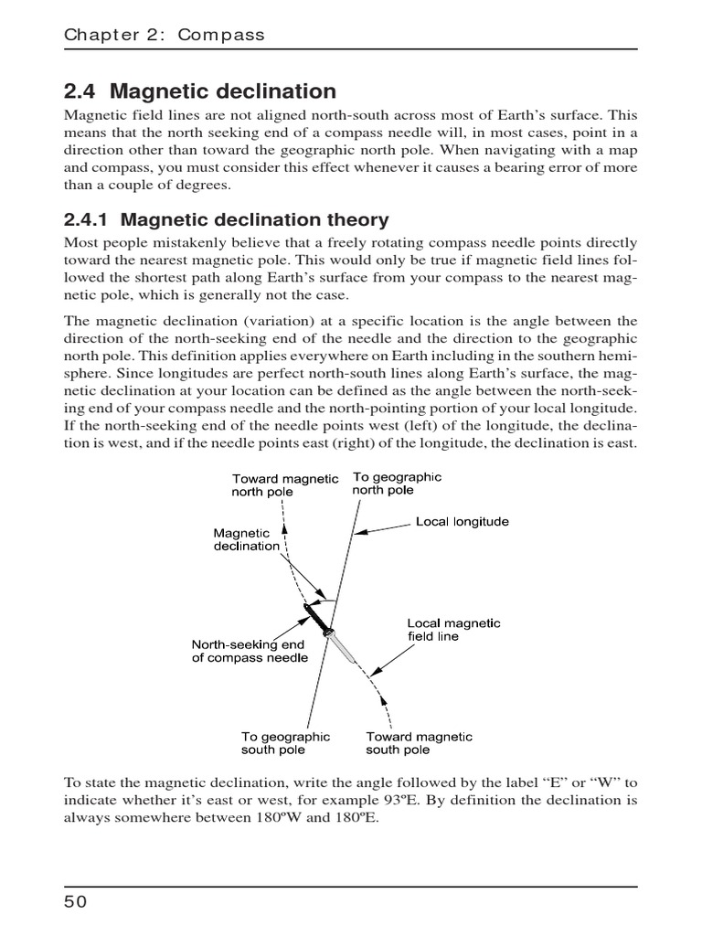 2 4 1 Magnetic declination theory