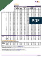 Fedex Export 2016