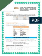 Comparison for Port Operators