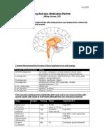 Psychotropic Medication Review