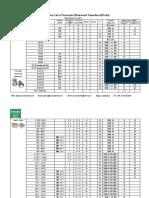 Agent Price List of Sonostar Ultrasound Transducer-20151101
