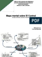 Control (Mapa Mental)