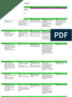 2º Quadro de seções, matérias e colunas.pdf