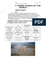 Different Power Plants of the World