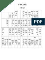 Malachite Seat Plan