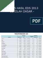 Analisis Hasil Eds 2013