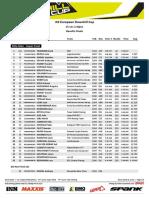 Ergebnisse iXS EDC #5 Les Deus Alpes