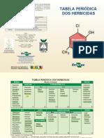 Tabela_periódica_herbicidas