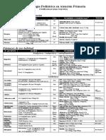 080118FarmacologiaPediatricaAP_GruposTerapeuticos