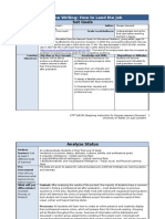 differentiated lesson plan template hayward
