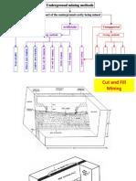 Underground mining methods (alumnos).pdf