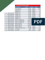 025 Rumus2 Excel