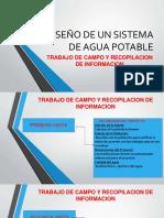 ESTUDIO DE CAMPO Y RECOPILACION DE DATOS.pdf