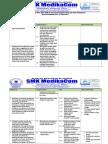 Analisis KI KD Dan IPK Simdig