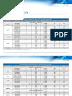 Optics_Support_Matrix.pdf