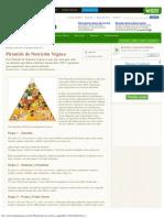 Pirámide de Nutrición Vegana