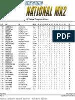 MX2 National - Classement Championnat de France (1)