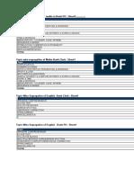 Detail Syllabus of Clerk & PO