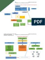 Mecanismo General Del Metabolismo Celular y Principales Comportamiento Del Organismo