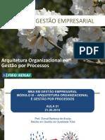 Arquitetura Organizacional e Gestão Por Processos - 1