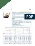 Cables de Media Tensión 5, 15 y 25KV XAT - Incorea Partes y Conductores Electricos