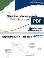 3.1 Distribución Por Producto (1)
