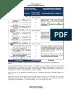 Formulario C-2 Condiciones Adicionales