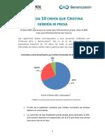 7 de cada 10 argentinos creen que CFK debería ir presa
