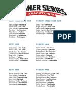 TrackTown Summer Series Start Lists