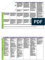 final curriculum chart-1-adapt for weebly-without header-pdf