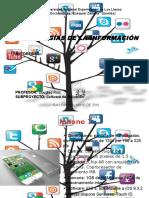 i Exposición Software de Aplicación Lista